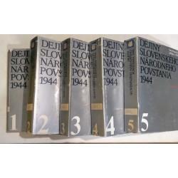 Dejiny Slovenského národného povstania